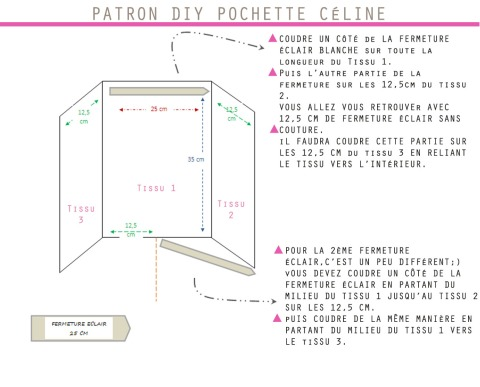 PATRON DIY POCHETTE CELINE copy