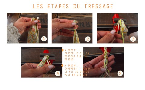 TRESSAGE TUTO DIY HEADBAND copy