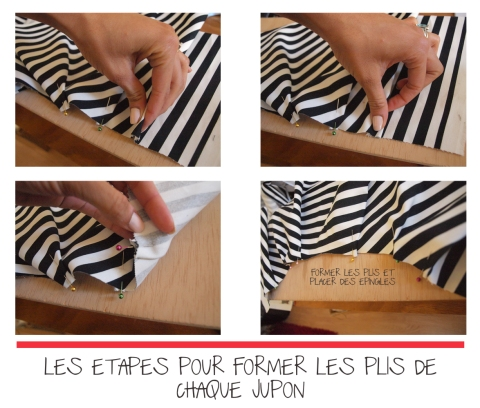 DIY ROBE A VOLANTS - FORMER LES PLIS copy
