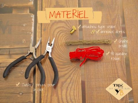 MATERIEL DIY BRACELET DAWANDA