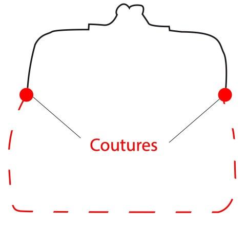 Coutures porte monnai